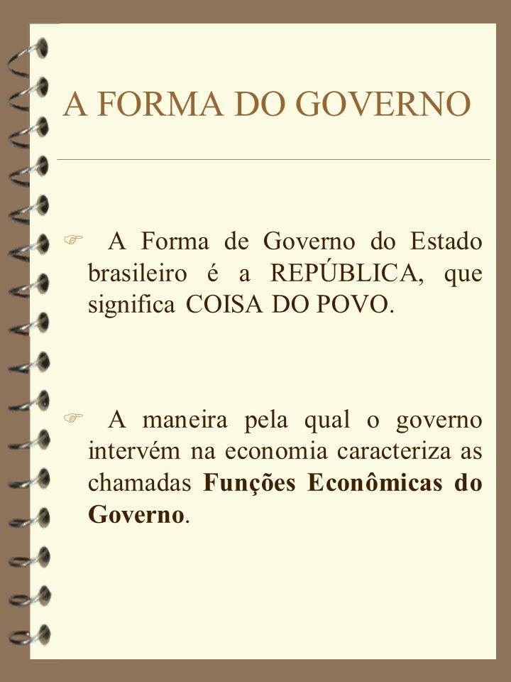 A FORMA DO GOVERNO A Forma de Governo do Estado brasileiro é a REPÚBLICA, que significa COISA DO POVO.