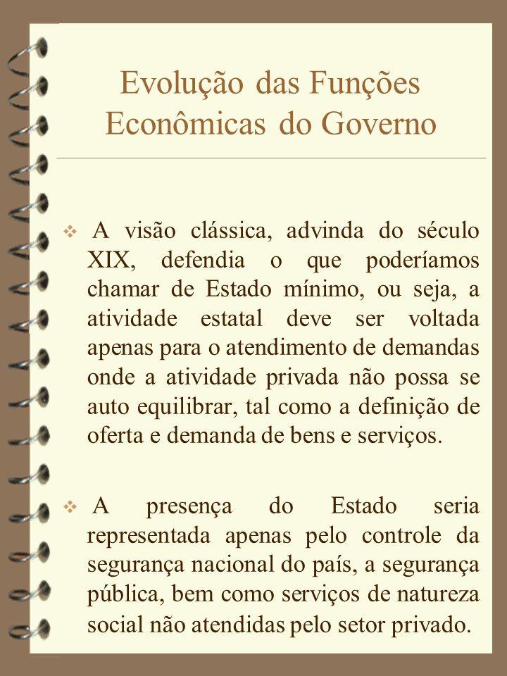 Evolução das Funções Econômicas do Governo