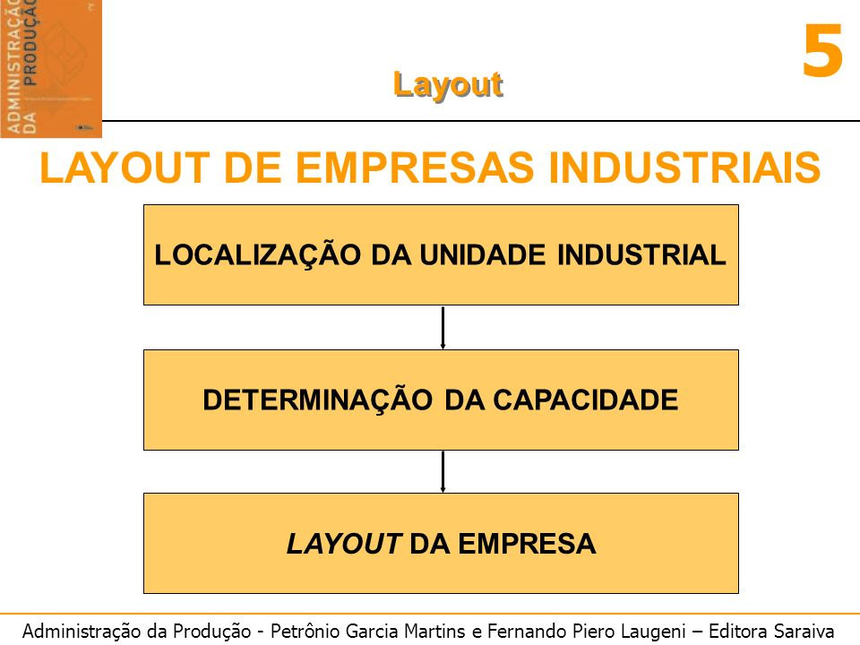 LAYOUT DE EMPRESAS INDUSTRIAIS