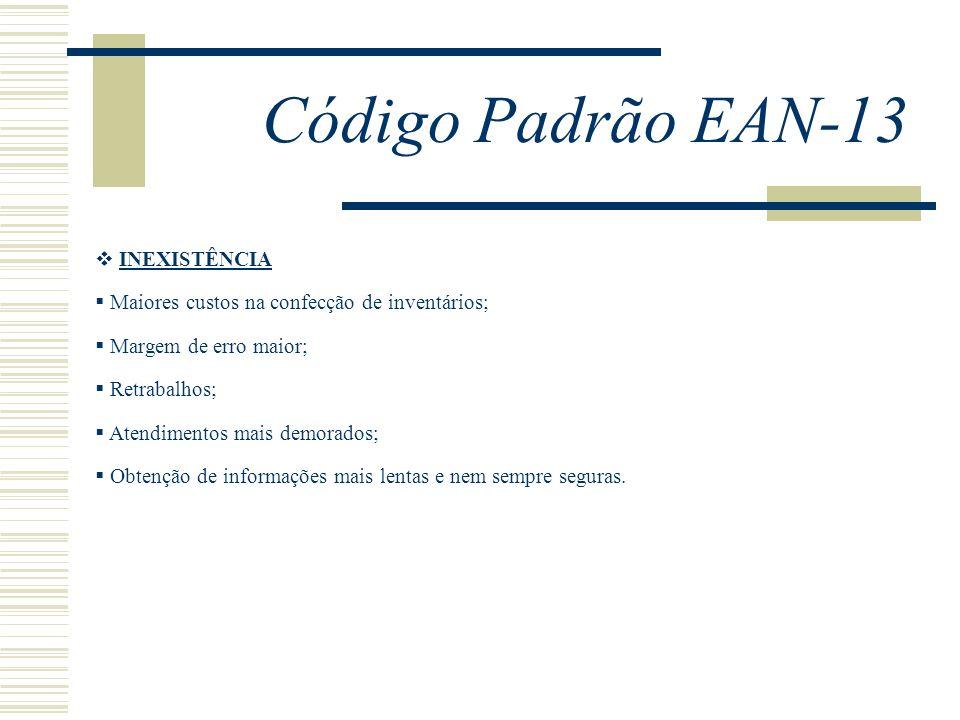 Código Padrão EAN-13 INEXISTÊNCIA