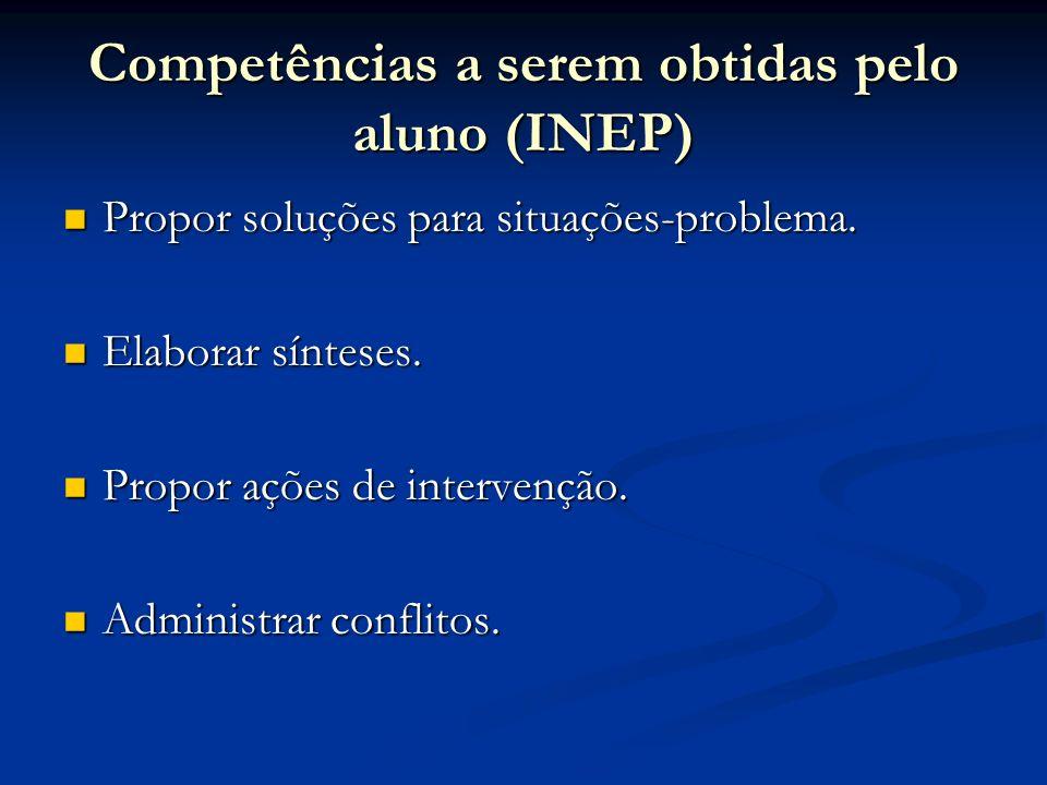 Competências a serem obtidas pelo aluno (INEP)