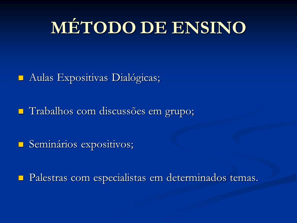 MÉTODO DE ENSINO Aulas Expositivas Dialógicas;
