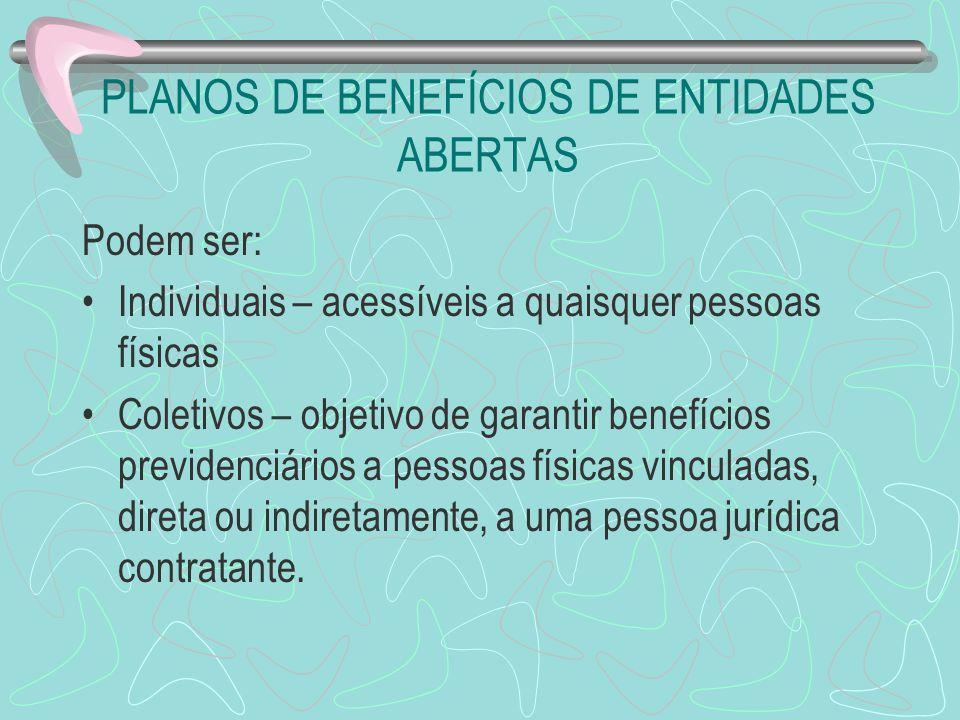 PLANOS DE BENEFÍCIOS DE ENTIDADES ABERTAS