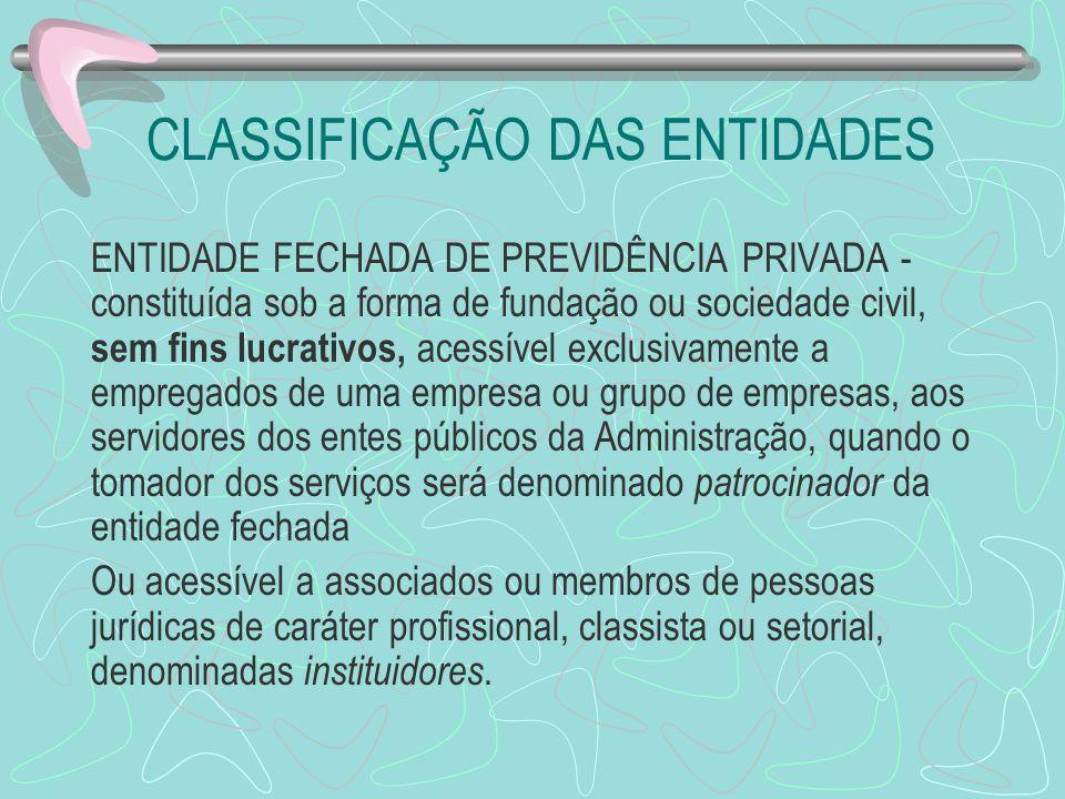 CLASSIFICAÇÃO DAS ENTIDADES