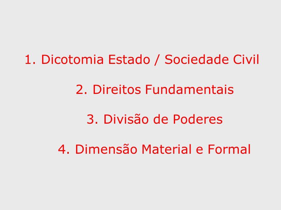 1. Dicotomia Estado / Sociedade Civil 2. Direitos Fundamentais 3