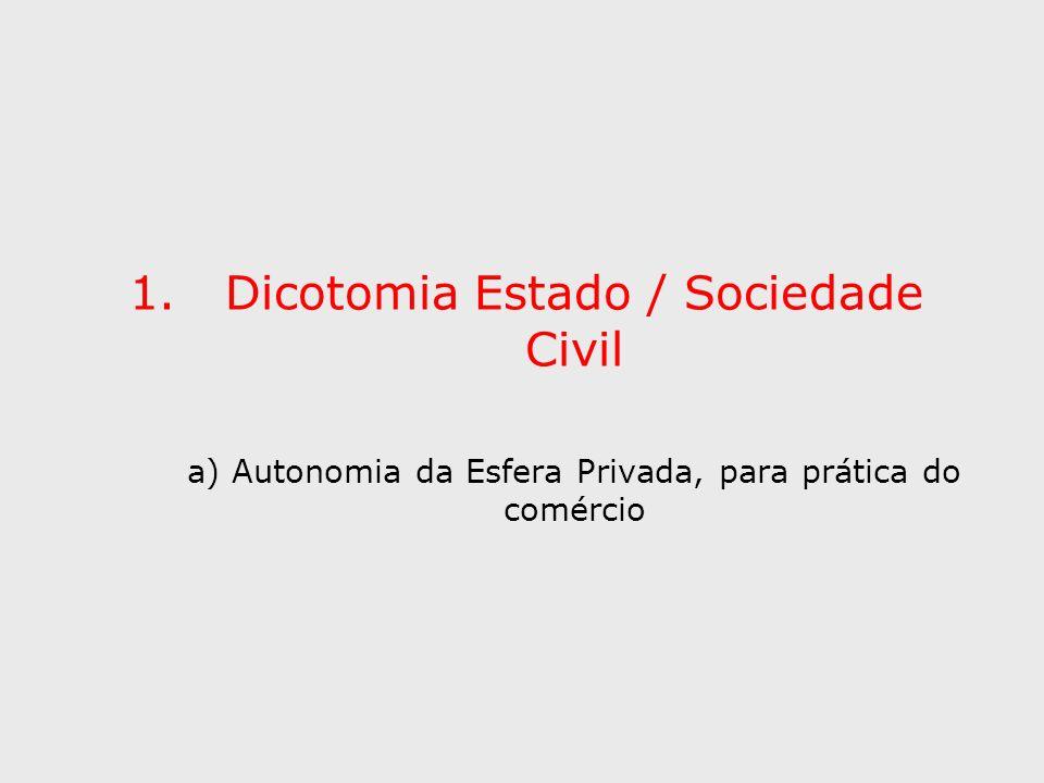 Dicotomia Estado / Sociedade Civil a) Autonomia da Esfera Privada, para prática do comércio