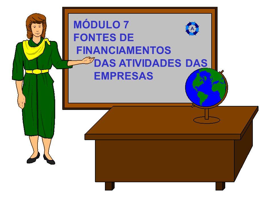 MÓDULO 7 FONTES DE FINANCIAMENTOS DAS ATIVIDADES DAS EMPRESAS