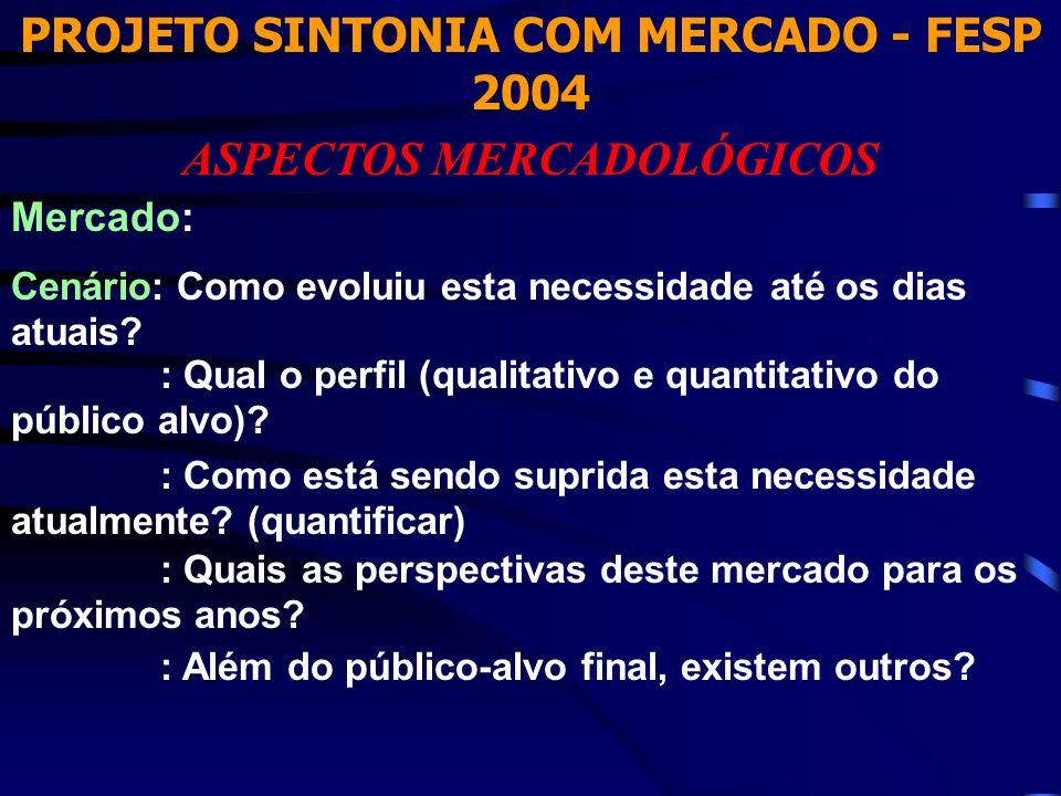 PROJETO SINTONIA COM MERCADO - FESP 2004 ASPECTOS MERCADOLÓGICOS