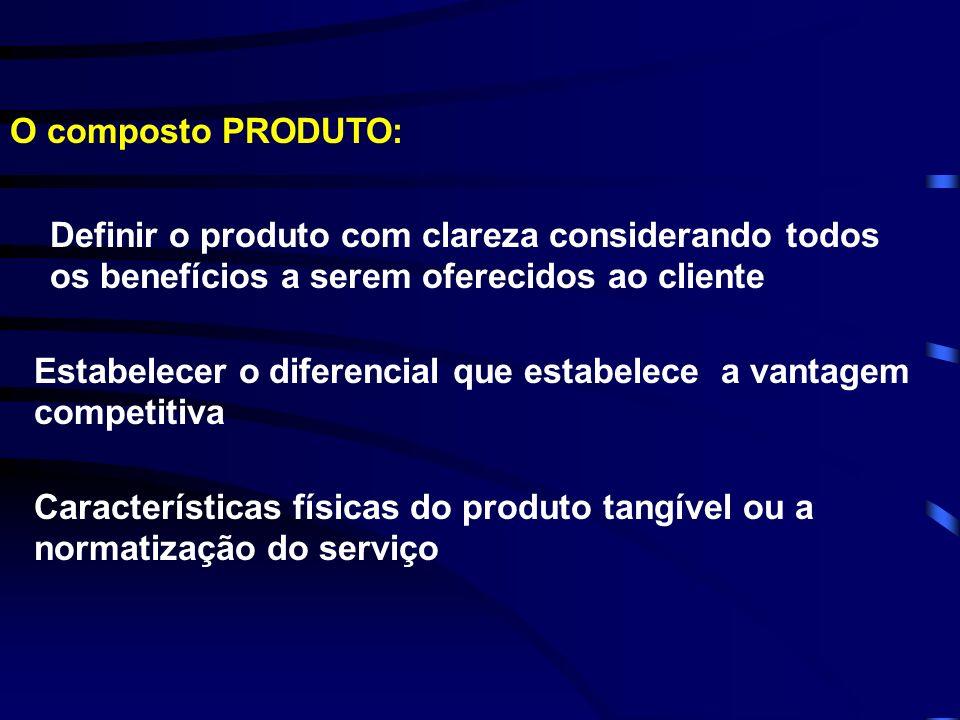 O composto PRODUTO: Definir o produto com clareza considerando todos os benefícios a serem oferecidos ao cliente.