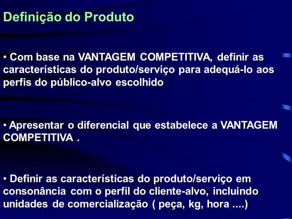 Definição do Produto