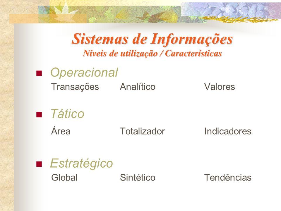Sistemas de Informações Níveis de utilização / Características