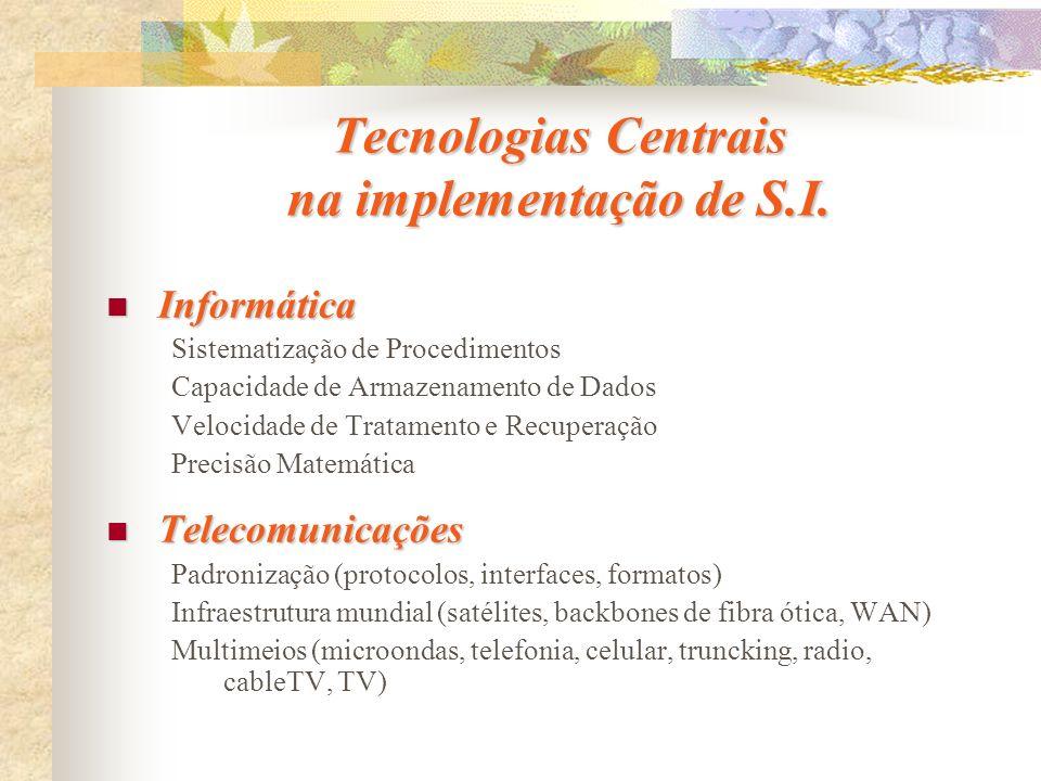 Tecnologias Centrais na implementação de S.I.