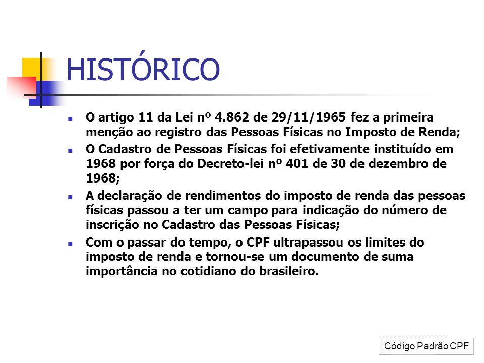 HISTÓRICO O artigo 11 da Lei nº 4.862 de 29/11/1965 fez a primeira menção ao registro das Pessoas Físicas no Imposto de Renda;