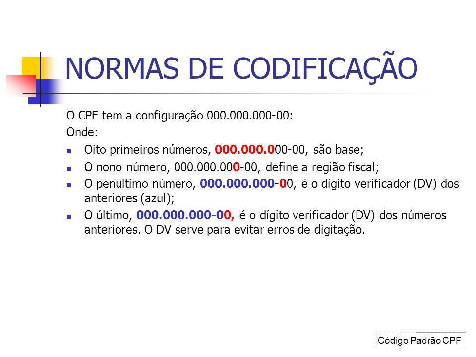 NORMAS DE CODIFICAÇÃO O CPF tem a configuração 000.000.000-00: Onde: