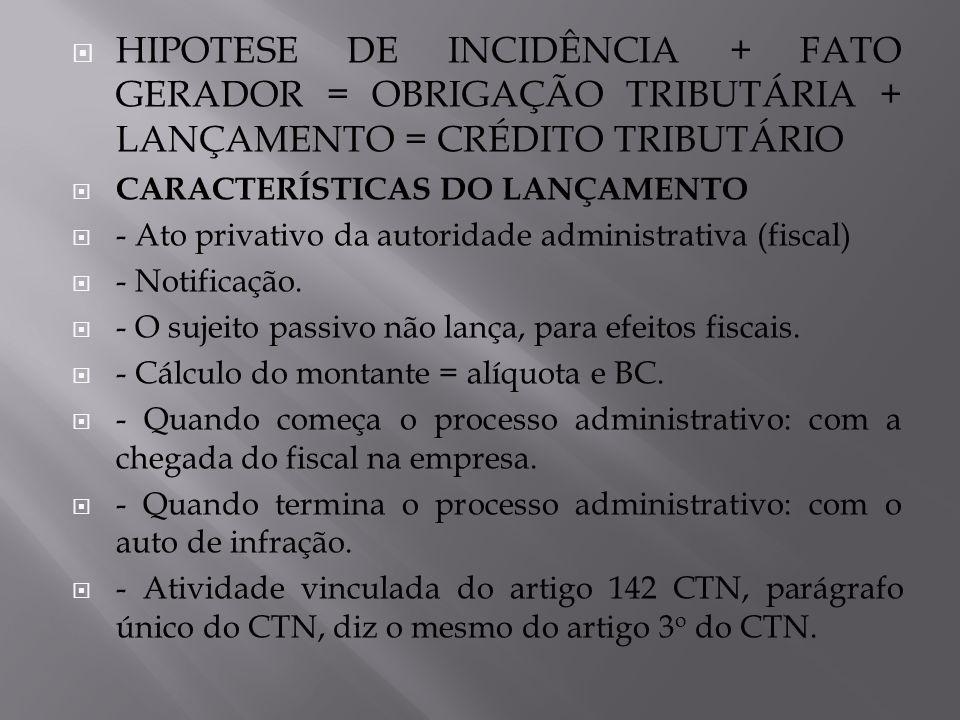 HIPOTESE DE INCIDÊNCIA + FATO GERADOR = OBRIGAÇÃO TRIBUTÁRIA + LANÇAMENTO = CRÉDITO TRIBUTÁRIO