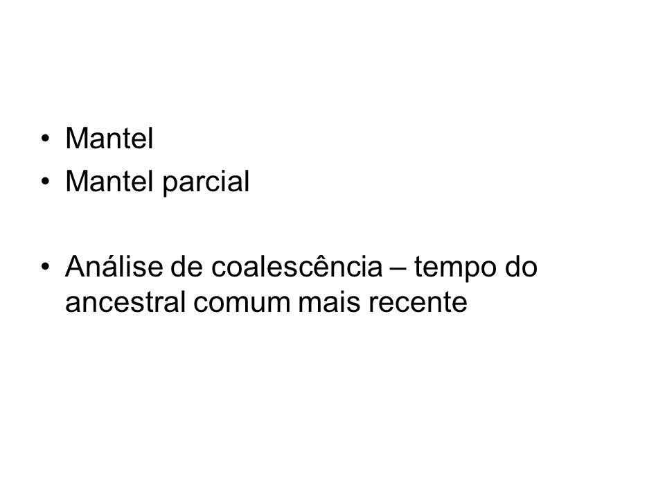 Mantel Mantel parcial Análise de coalescência – tempo do ancestral comum mais recente