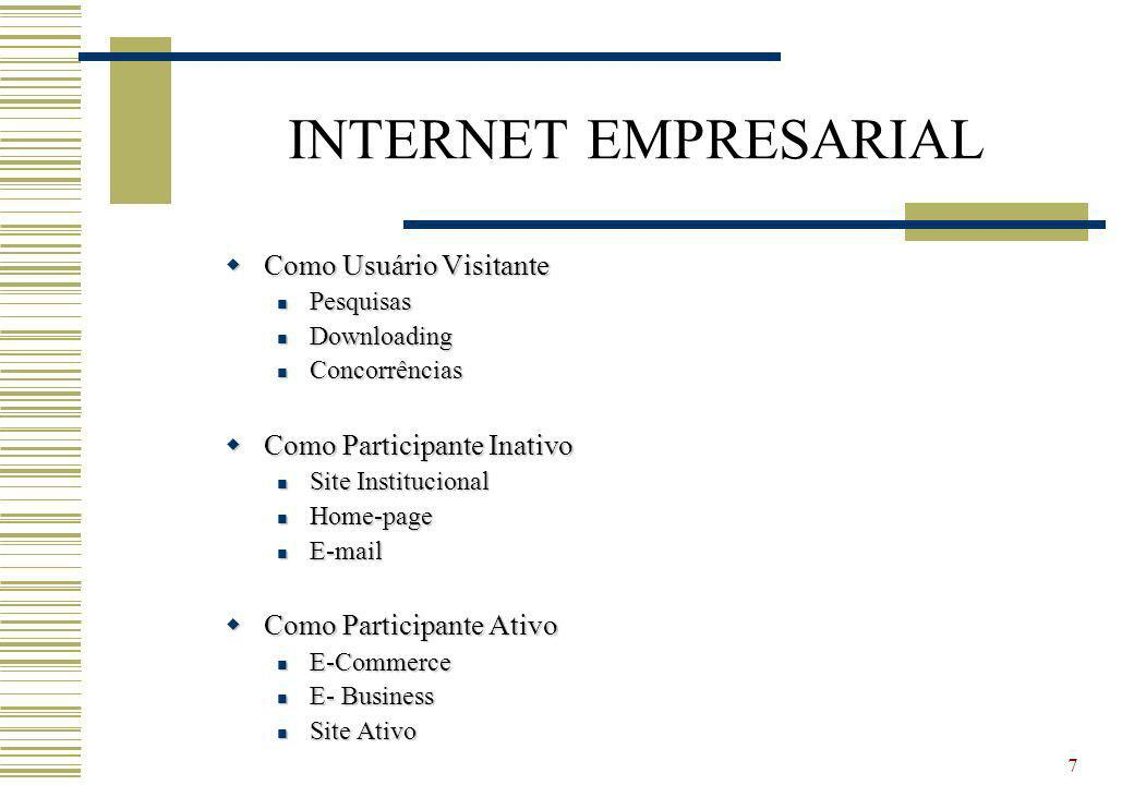 INTERNET EMPRESARIAL Como Usuário Visitante Como Participante Inativo