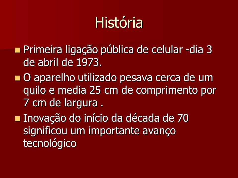História Primeira ligação pública de celular -dia 3 de abril de 1973.