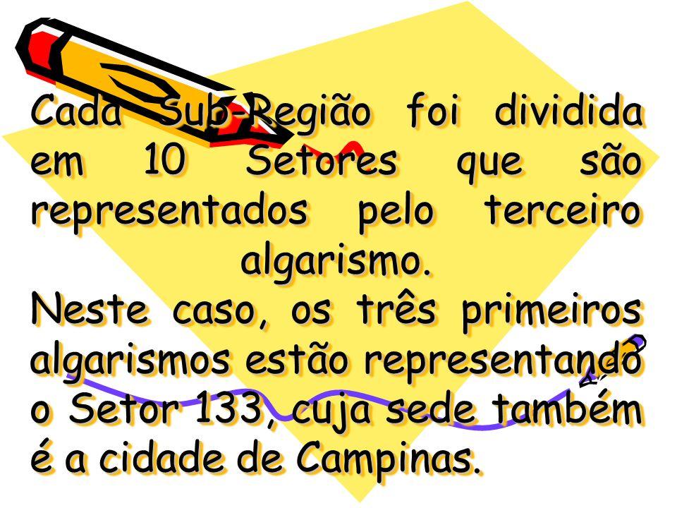 Cada Sub-Região foi dividida em 10 Setores que são representados pelo terceiro algarismo.