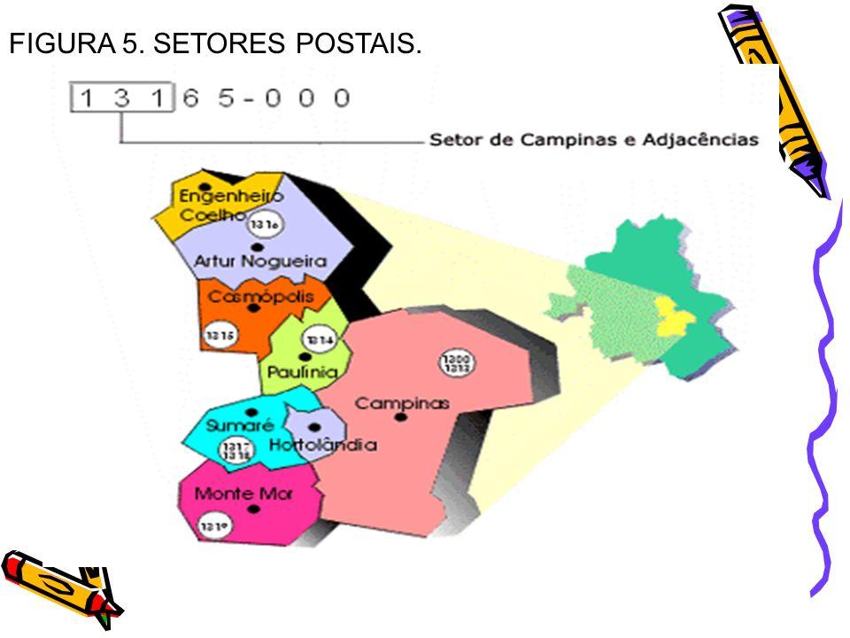 FIGURA 5. SETORES POSTAIS.