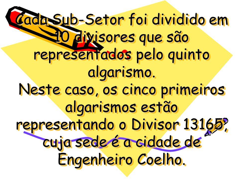 Cada Sub-Setor foi dividido em 10 divisores que são representados pelo quinto algarismo.