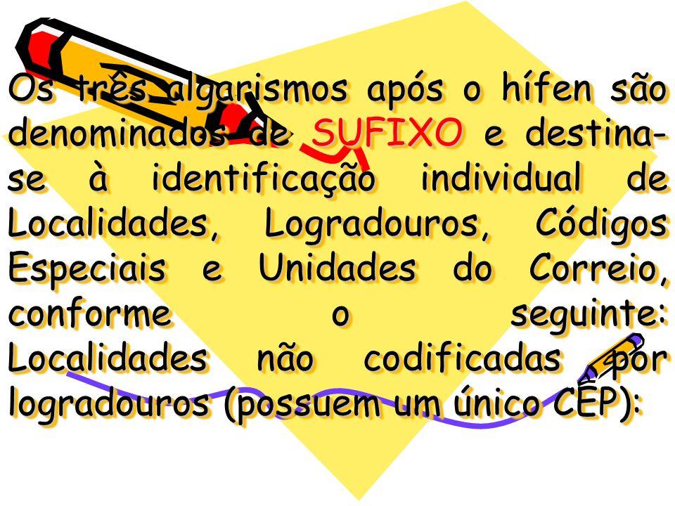 Os três algarismos após o hífen são denominados de SUFIXO e destina-se à identificação individual de Localidades, Logradouros, Códigos Especiais e Unidades do Correio, conforme o seguinte: Localidades não codificadas por logradouros (possuem um único CEP):