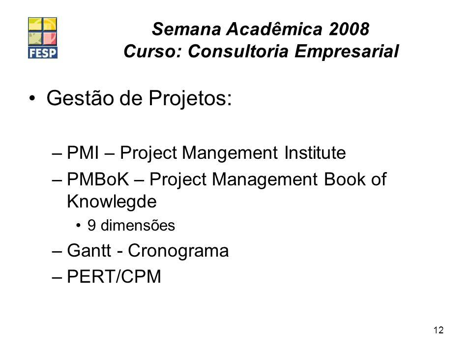 Gestão de Projetos: PMI – Project Mangement Institute