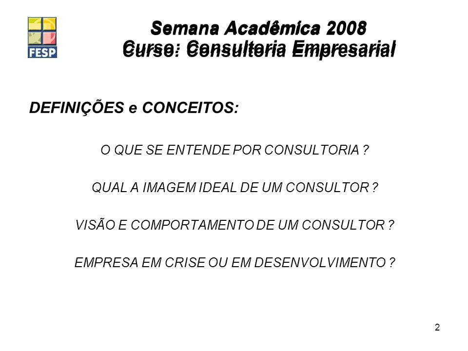 Semana Acadêmica 2008 Curso: Consultoria Empresarial