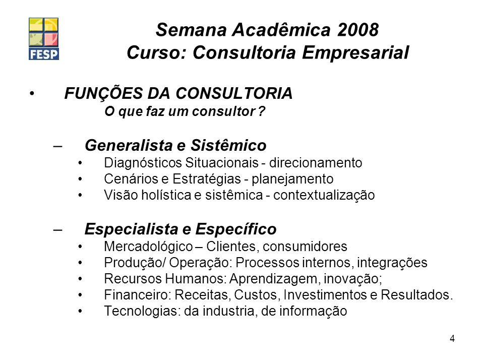 FUNÇÕES DA CONSULTORIA Generalista e Sistêmico