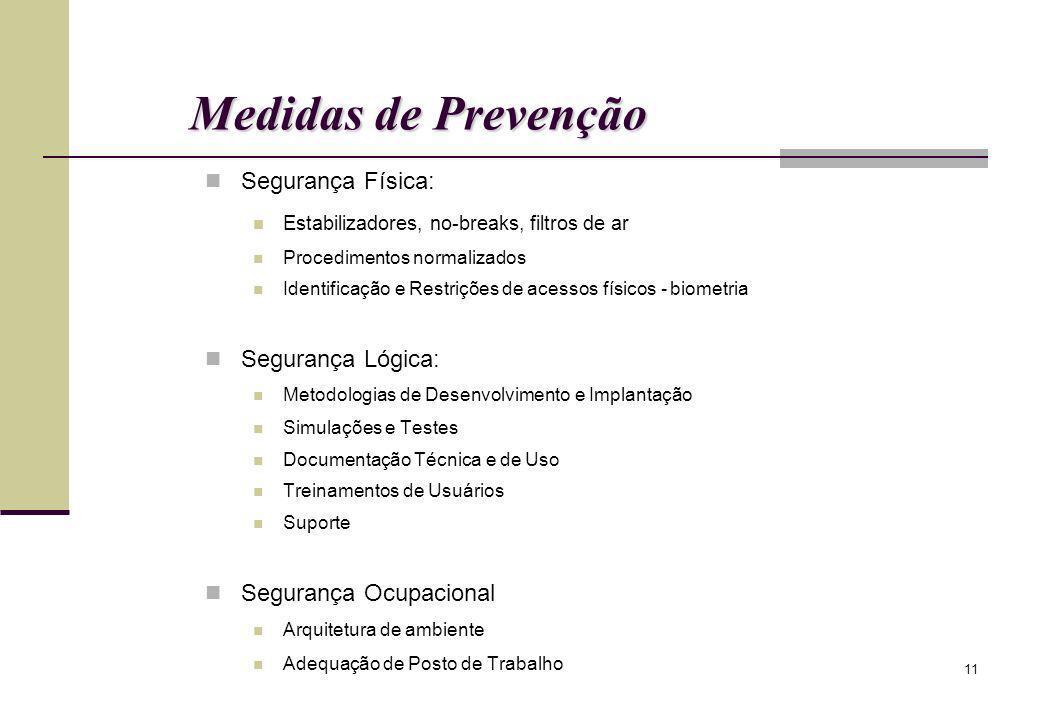 Medidas de Prevenção Segurança Física: Segurança Lógica: