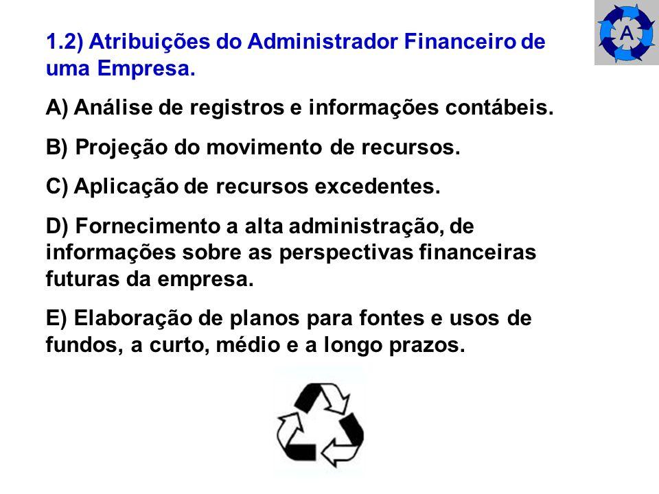 1.2) Atribuições do Administrador Financeiro de uma Empresa.