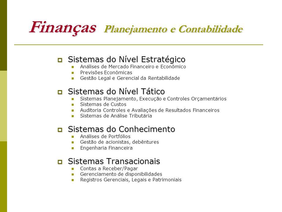 Finanças Planejamento e Contabilidade