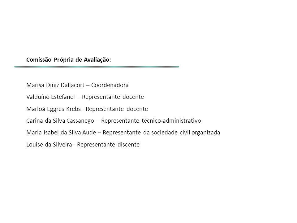Comissão Própria de Avaliação: