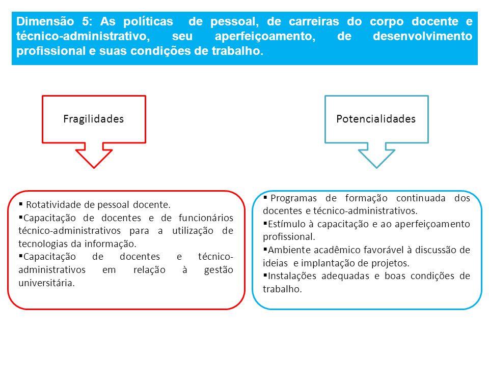 Dimensão 5: As políticas de pessoal, de carreiras do corpo docente e técnico-administrativo, seu aperfeiçoamento, de desenvolvimento profissional e suas condições de trabalho.