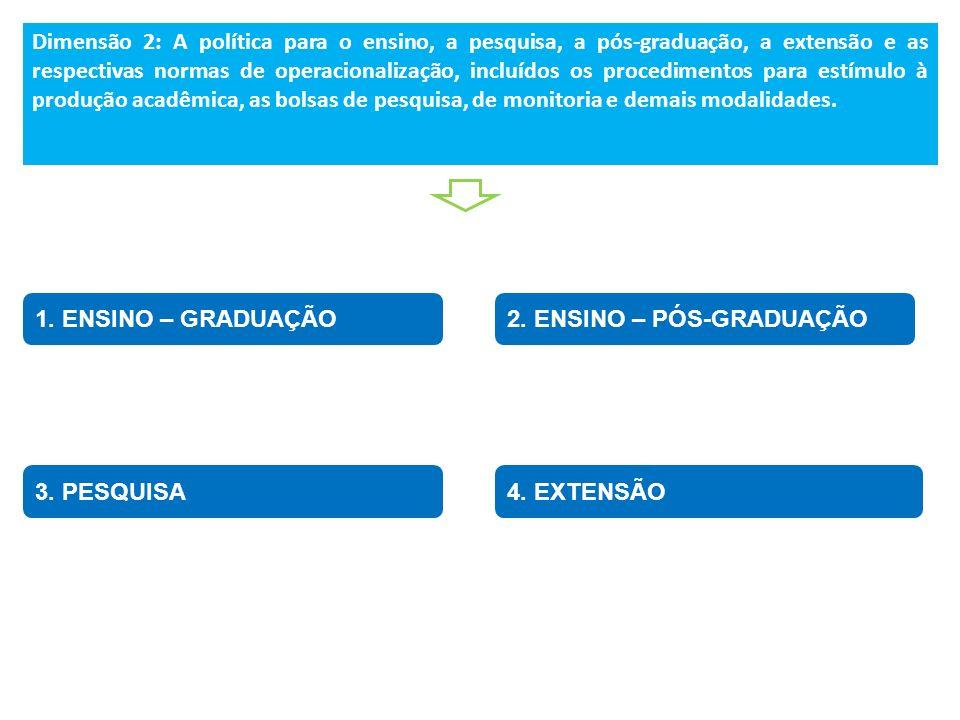Dimensão 2: A política para o ensino, a pesquisa, a pós-graduação, a extensão e as respectivas normas de operacionalização, incluídos os procedimentos para estímulo à produção acadêmica, as bolsas de pesquisa, de monitoria e demais modalidades.