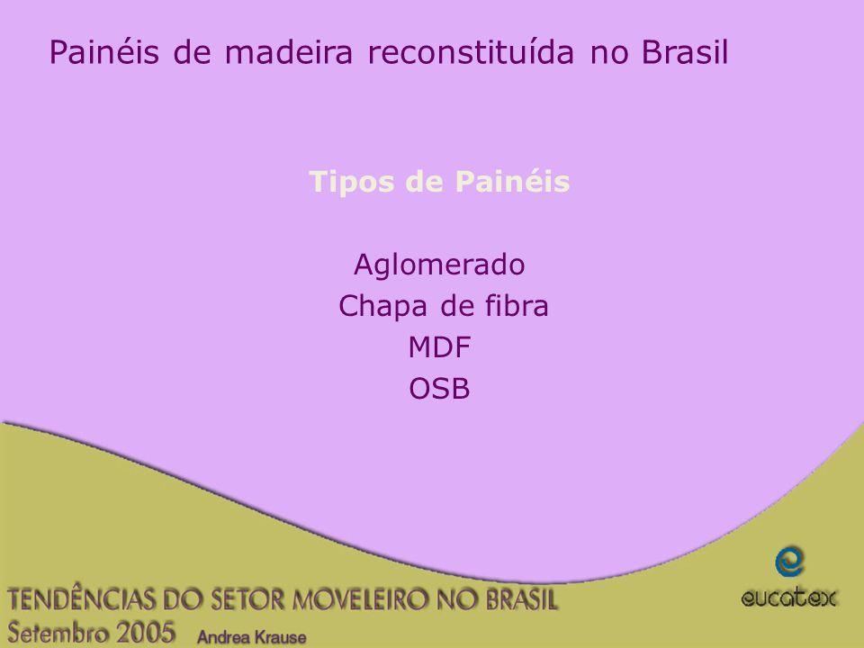 Painéis de madeira reconstituída no Brasil
