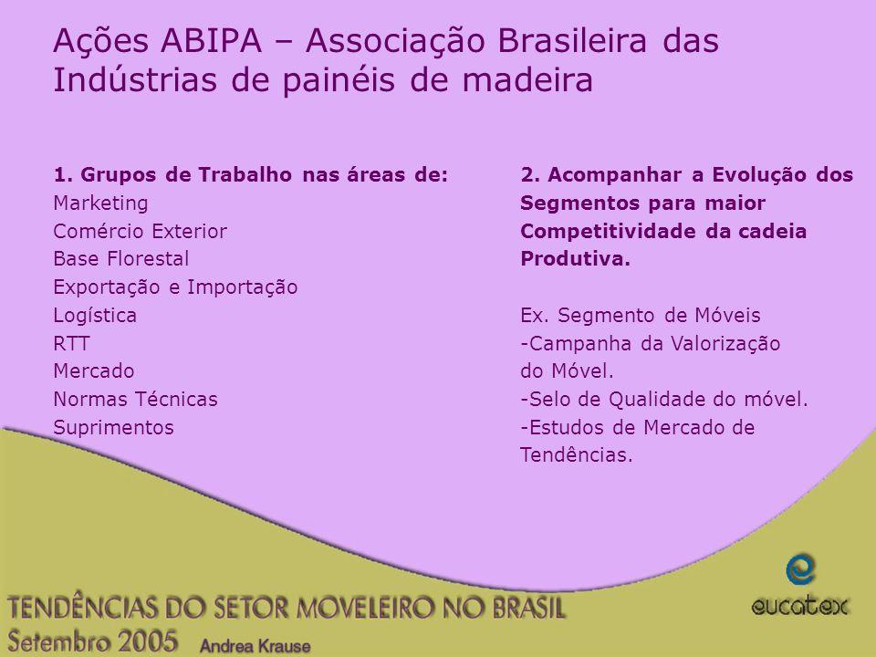 Ações ABIPA – Associação Brasileira das Indústrias de painéis de madeira