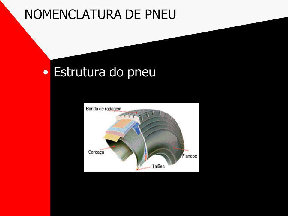 NOMENCLATURA DE PNEU Estrutura do pneu