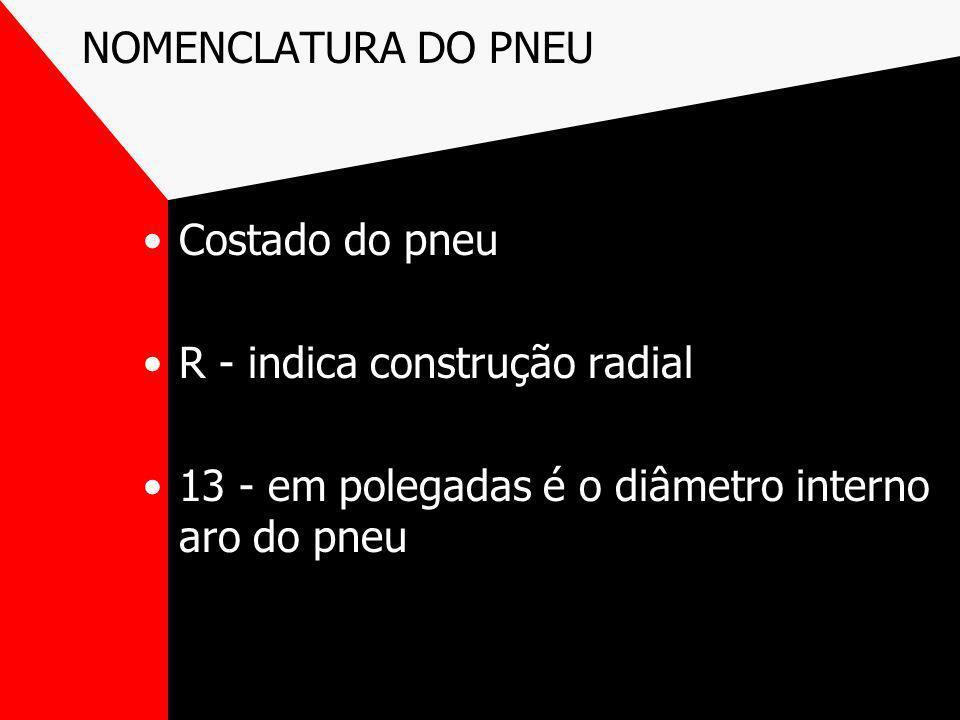 NOMENCLATURA DO PNEU Costado do pneu. R - indica construção radial.