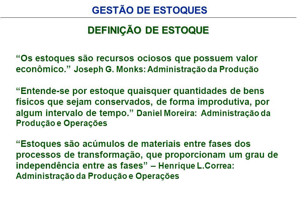 GESTÃO DE ESTOQUES DEFINIÇÃO DE ESTOQUE