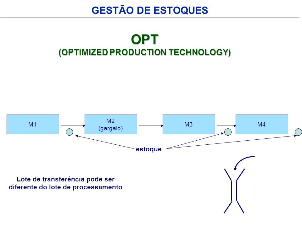 OPT GESTÃO DE ESTOQUES (OPTIMIZED PRODUCTION TECHNOLOGY) estoque
