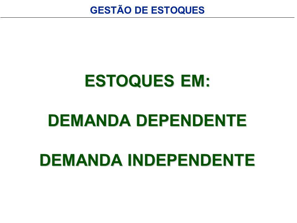 ESTOQUES EM: DEMANDA DEPENDENTE DEMANDA INDEPENDENTE