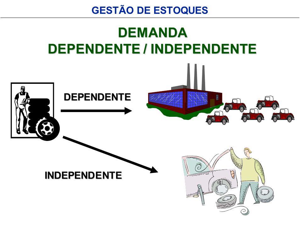 DEPENDENTE / INDEPENDENTE