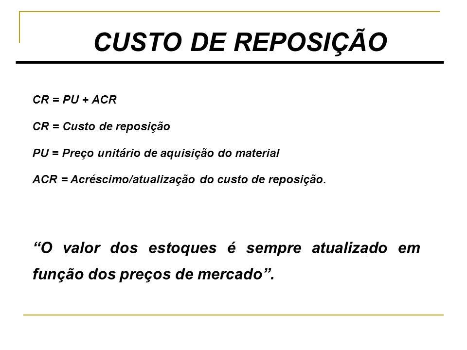 CUSTO DE REPOSIÇÃO CR = PU + ACR. CR = Custo de reposição. PU = Preço unitário de aquisição do material.