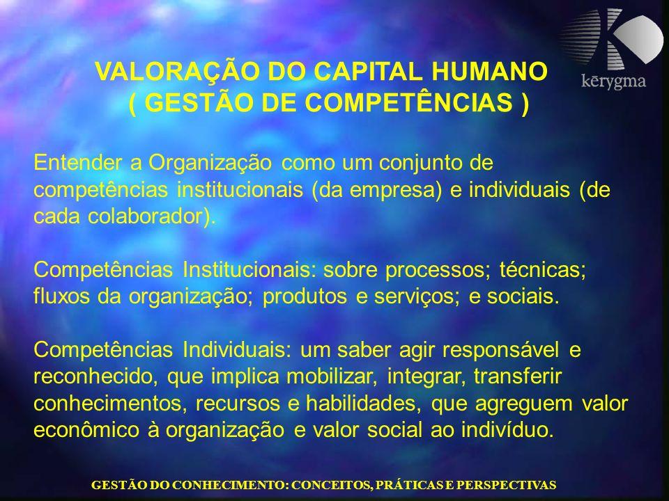 VALORAÇÃO DO CAPITAL HUMANO ( GESTÃO DE COMPETÊNCIAS )