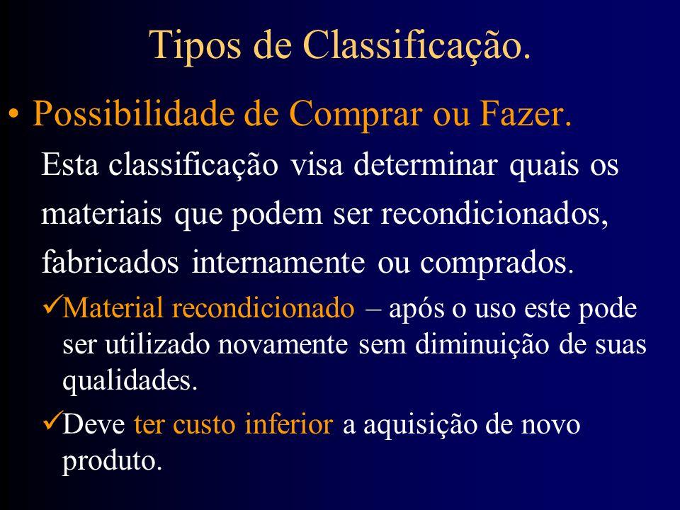 Tipos de Classificação.