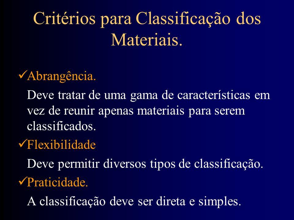 Critérios para Classificação dos Materiais.