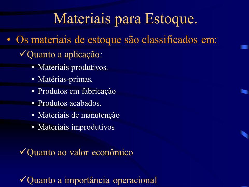 Materiais para Estoque.