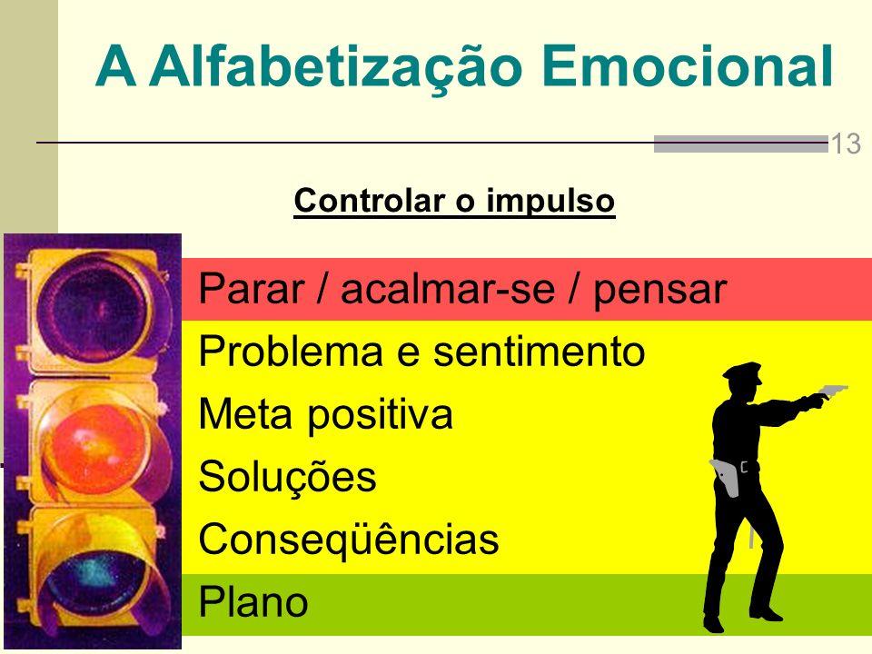 A Alfabetização Emocional