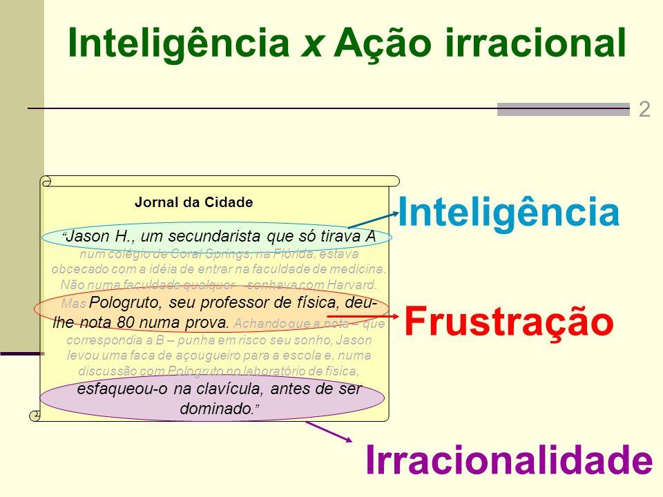 Inteligência x Ação irracional